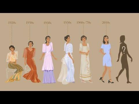 EVOLUTION OF FILIPINO AND FILIPINA FASHION (1910-2010)