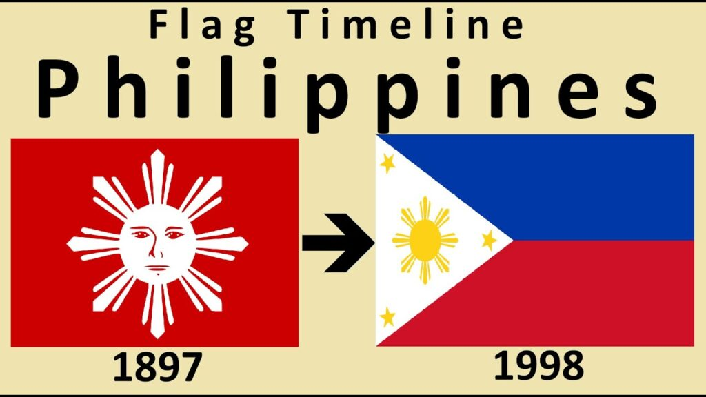 Flag of the Philippines : Historical Evolution ( with the national anthem of the Philippines)